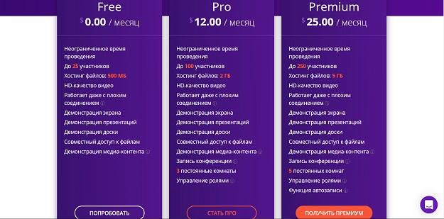 Тарифы и цены на Proficonf
