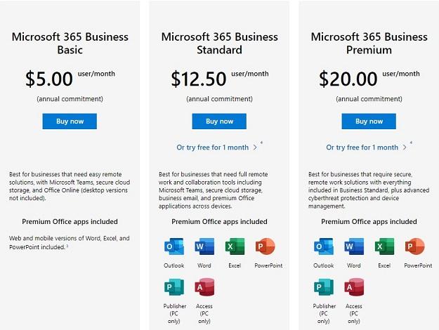 Microsoft Teams тарифы
